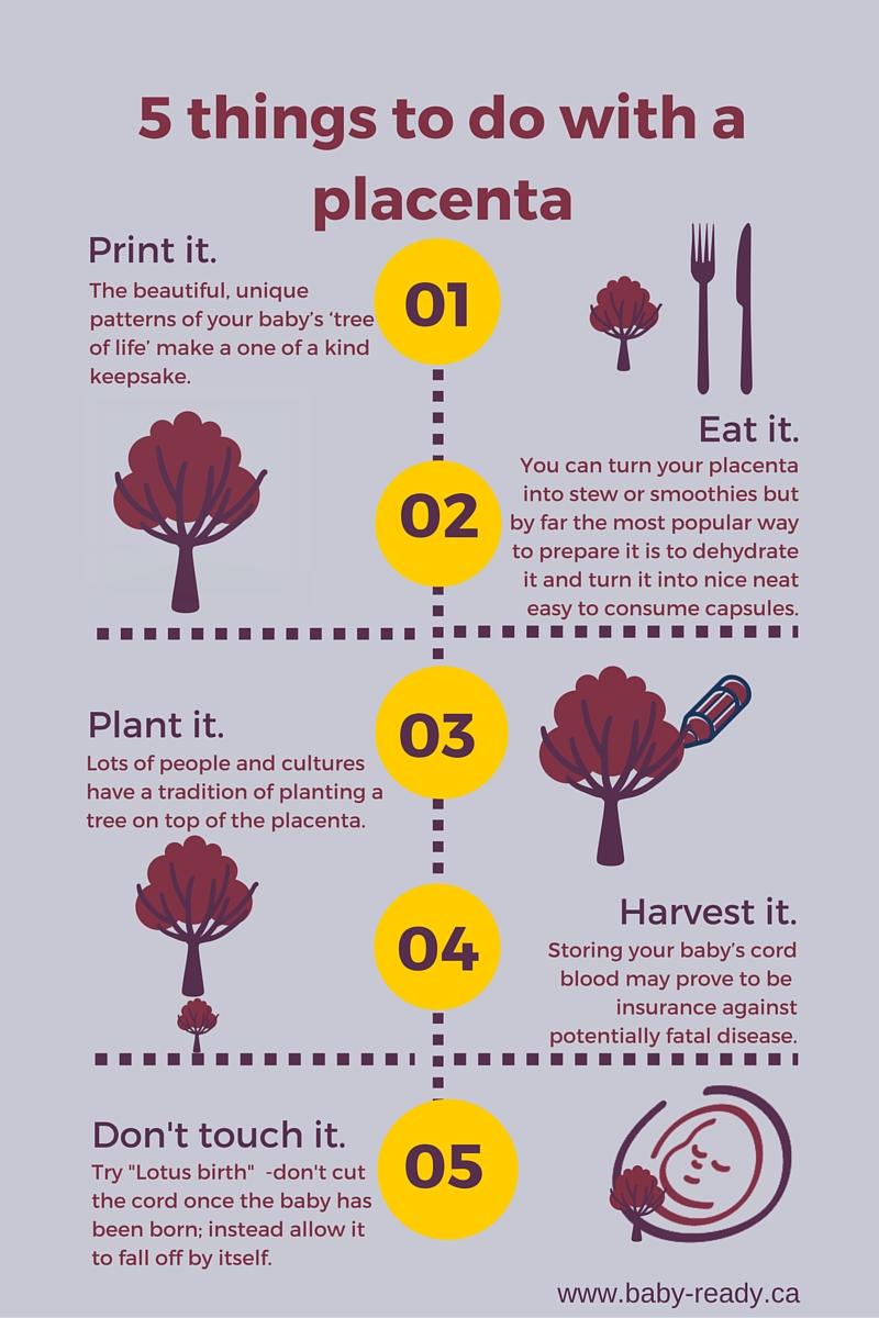 Our Design Process(2)